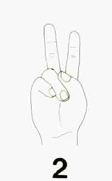finger-language-two